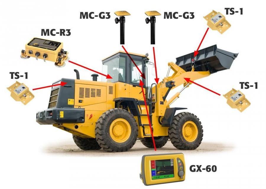 This new 3D-MC product combines Topcon's dual mast GPS system with three TS-1 tilt sensors.