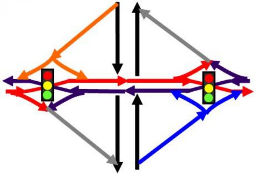 Diagram courtesy of Gilbert Chlewicki http://www.divergingdiamond.com
