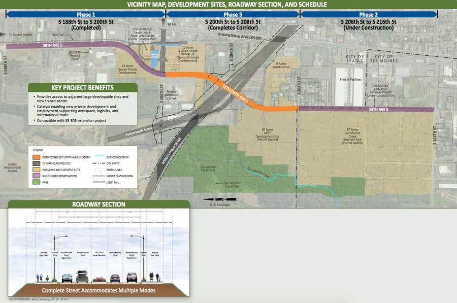 The project will extend 26th Avenue South from South 200th Street to the intersection of 24th Avenue South and South 208th Street.