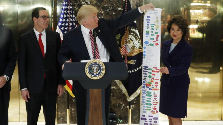 U.S. Secretary Elaine L. Chao joined President Donald J. Trump as he signed a new Executive Order that will streamline the permitting and review processes for infrastructure projects, Aug. 15.