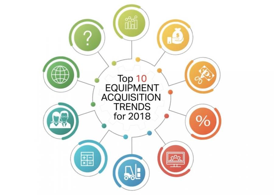 The Equipment Leasing and Finance Association (ELFA), which represents the $1 trillion equipment finance sector, revealed its Top 10 Equipment Acquisition Trends for 2018.