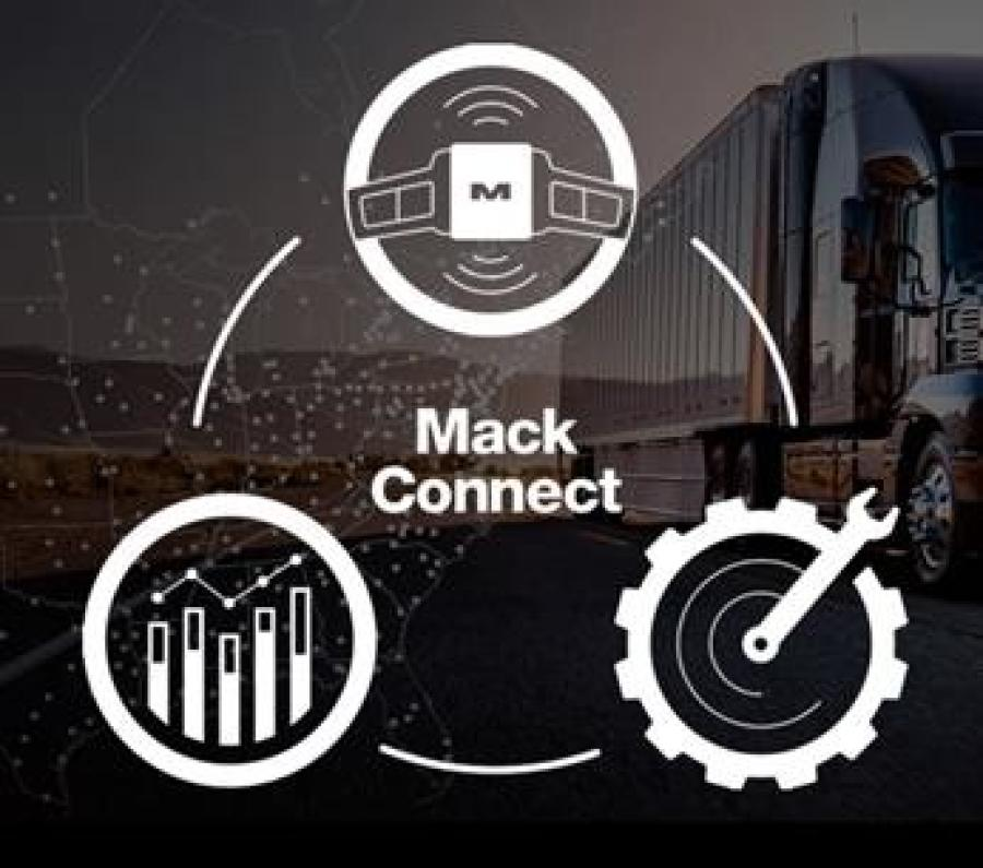 Mack Connect integrates intelligent software, predictive analytics and driver assist technologies into three pillars to boost productivity: connected support, connected business and connected driving. Mack Connect comes standard on all Mack models, including Mack's newest highway model, the Mack Anthem.