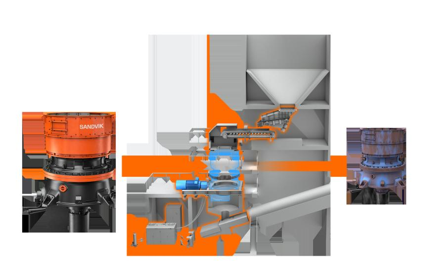 The Sandvik Reborn solution rebuilds a crusher system by exchanging the existing crusher for a new one, and reutilizing existing crusher auxiliaries.