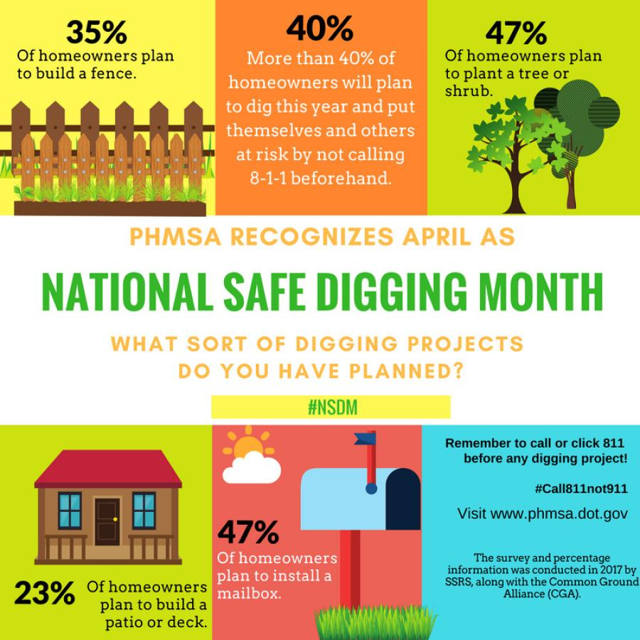 April is National Safe Digging Month.