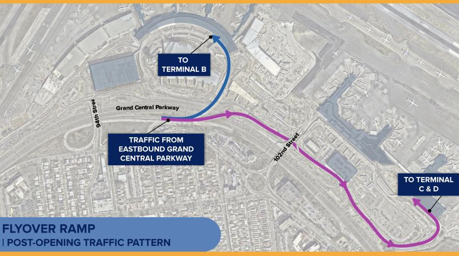At its opening, the new flyover, located at the Grand Central Parkway's eastbound Exit 7, will be the primary access point for vehicles going to the eastern side of LaGuardia Airport where Delta's gates are located.