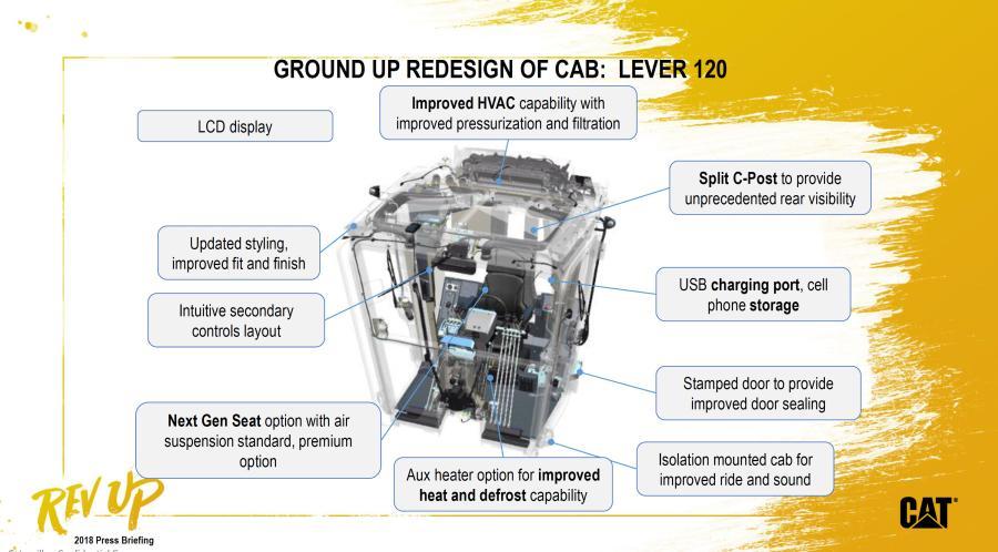 Next Generation Cat 120 Motor Grader Designed to Elevate