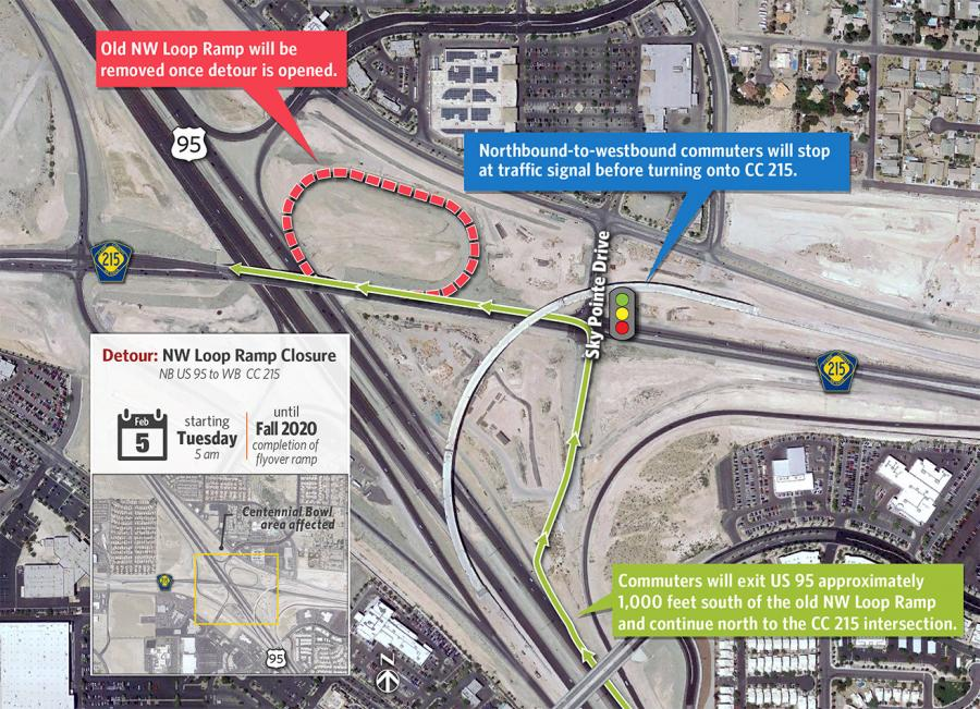 NDOT permanently closed the northbound U.S. Highway 95 to westbound 215 Beltway loop ramp for the next phase of Centennial Bowl construction. (NDOT photo)