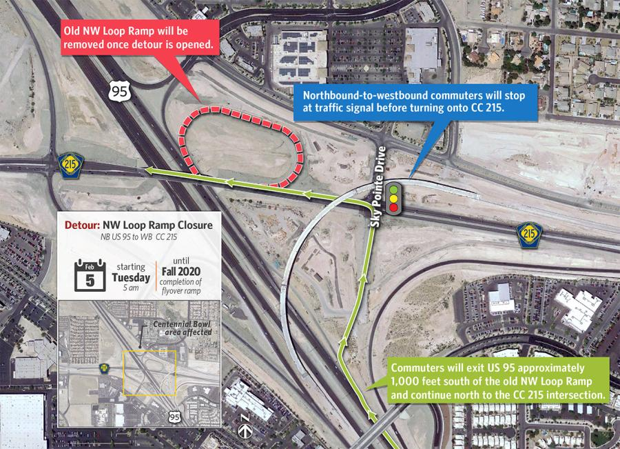 NDOT permanently closed the northbound U.S. Highway 95 to westbound 215 Beltway loop ramp for the next phase of Centennial Bowl construction.