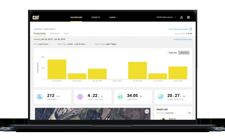 New features communicate and consolidate performance metrics on a single, easy-to-read dashboard, providing quick oversight of multiple jobs.