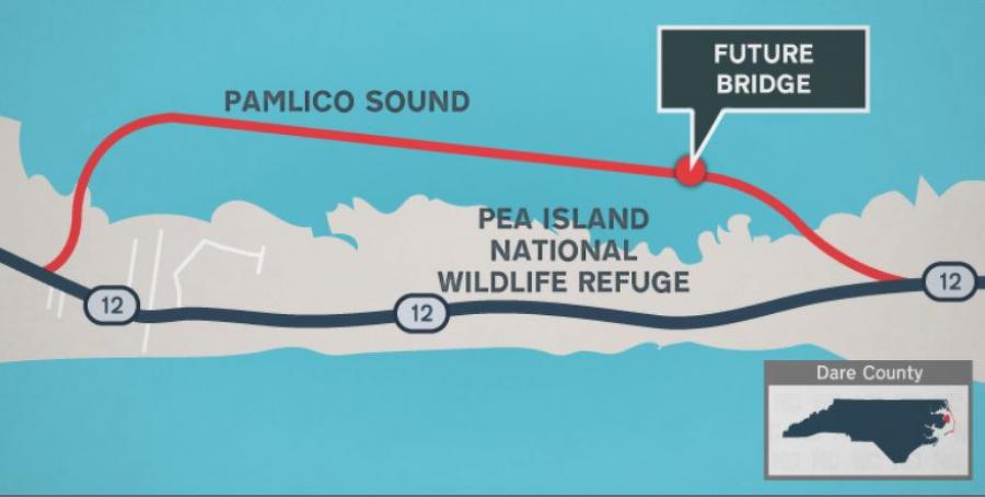 When finished, the $145 million Jug Handle Bridge will stretch from the southern portion of the Pea Island National Wildlife Refuge to northern Rodanthe, and will bypass the infamous S-turns section of N.C. Highway 12, which is highly susceptible to breaches and ocean overwash during storms and hurricanes.