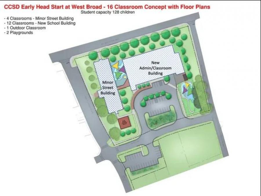 Proposed plans for the Early Head Start center to be located on West Broad Street. (Clarke County School District rendering)