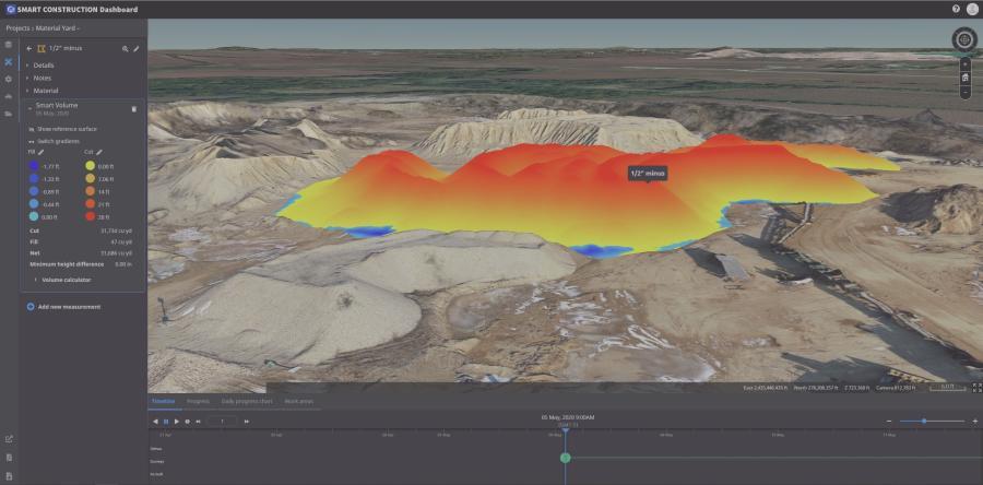 智能施工仪表板为承包商提供所有设计,无人机和机器数据的3D图形可视化,以测量切割/填充,批量和生产率。